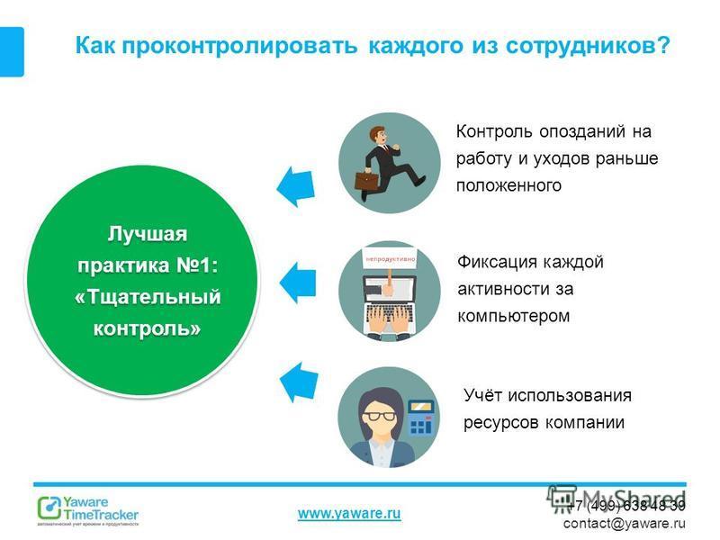 +7 (499) 638 48 39 contact@yaware.ru www.yaware.ru Как проконтролировать каждого из сотрудников? Учёт использования ресурсов компании Лучшая практика 1: «Тщательный контроль» Контроль опозданий на работу и уходов раньше положенного Фиксация каждой ак