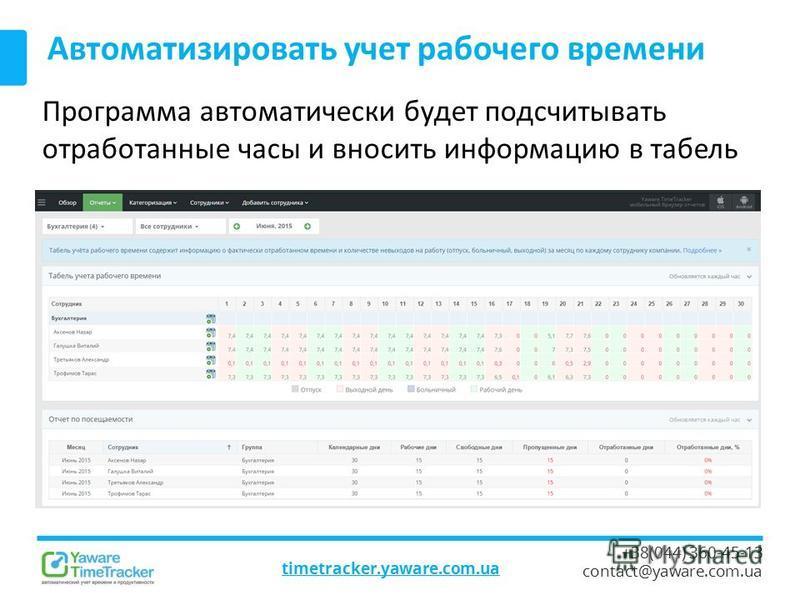 timetracker.yaware.com.ua +38(044) 360-45-13 contact@yaware.com.ua Автоматизировать учет рабочего времени Программа автоматически будет подсчитывать отработанные часы и вносить информацию в табель