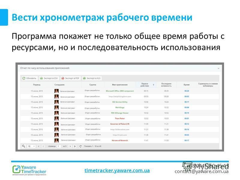 timetracker.yaware.com.ua +38(044) 360-45-13 contact@yaware.com.ua Вести хронометраж рабочего времени Программа покажет не только общее время работы с ресурсами, но и последовательность использования