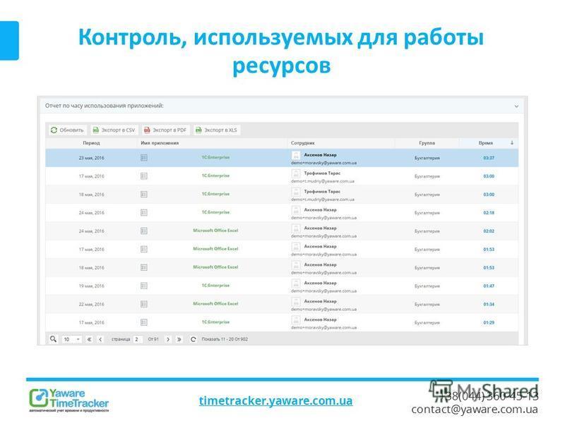 +38(044) 360-45-13 contact@yaware.com.ua Контроль, используемых для работы ресурсов timetracker.yaware.com.ua