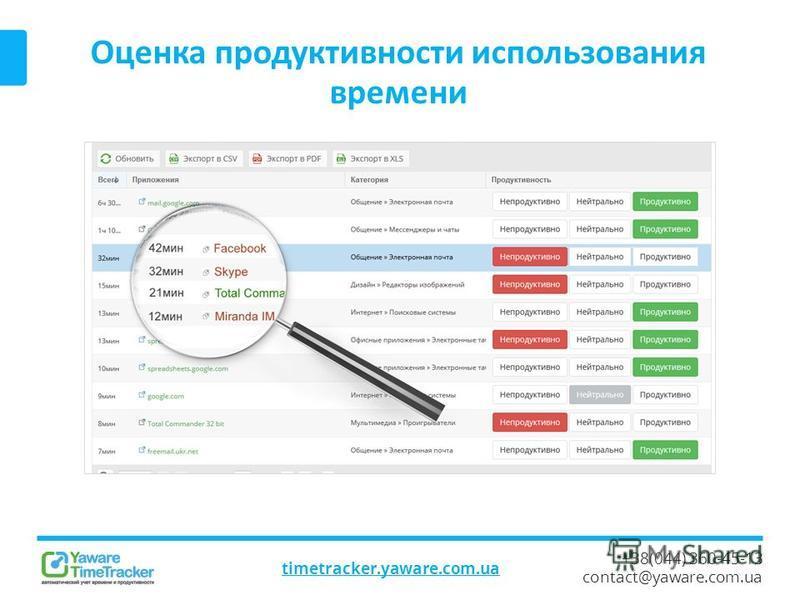 +38(044) 360-45-13 contact@yaware.com.ua Оценка продуктивности использования времени timetracker.yaware.com.ua Скриншот