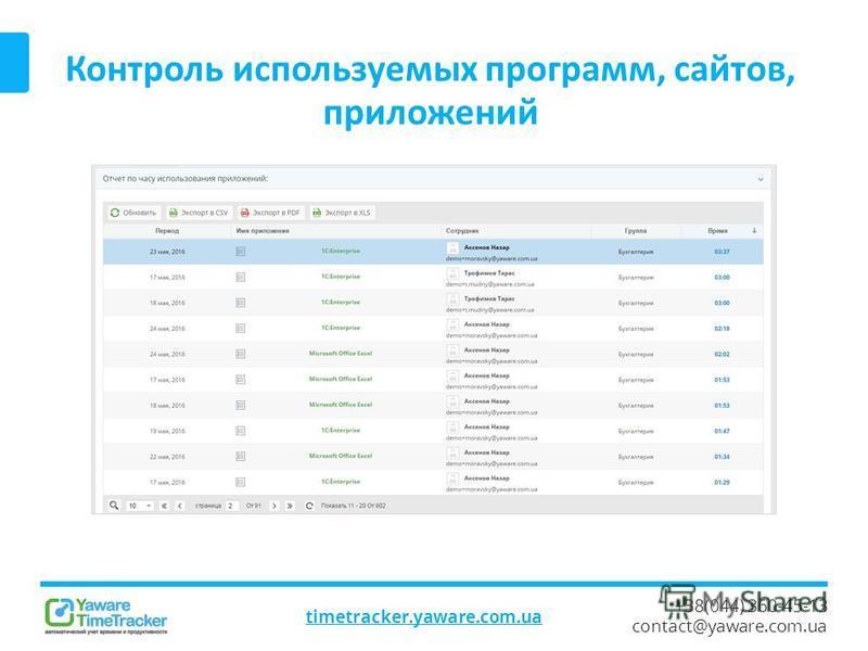 +38(044) 360-45-13 contact@yaware.com.ua Контроль используемых программ, сайтов, приложений timetracker.yaware.com.ua Скриншот