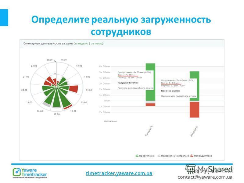 +38(044) 360-45-13 contact@yaware.com.ua Определите реальную загруженность сотрудников timetracker.yaware.com.ua