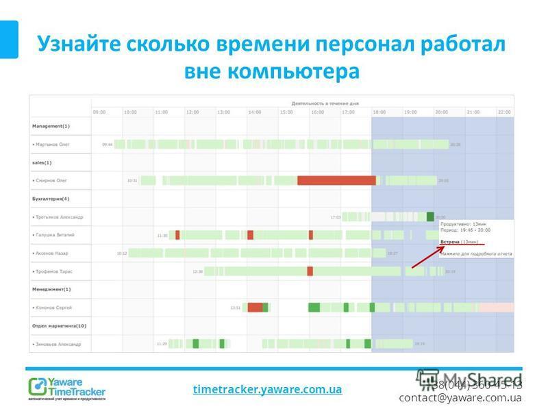 +38(044) 360-45-13 contact@yaware.com.ua Узнайте сколько времени персонал работал вне компьютера timetracker.yaware.com.ua