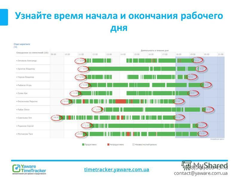 +38(044) 360-45-13 contact@yaware.com.ua Узнайте время начала и окончания рабочего дня timetracker.yaware.com.ua