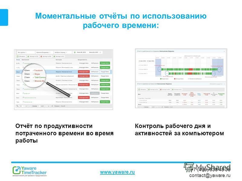 +7 (499) 638 48 39 contact@yaware.ru www.yaware.ru Моментальные отчёты по использованию рабочего времени: Отчёт по продуктивности потраченного времени во время работы Контроль рабочего дня и активностей за компьютером