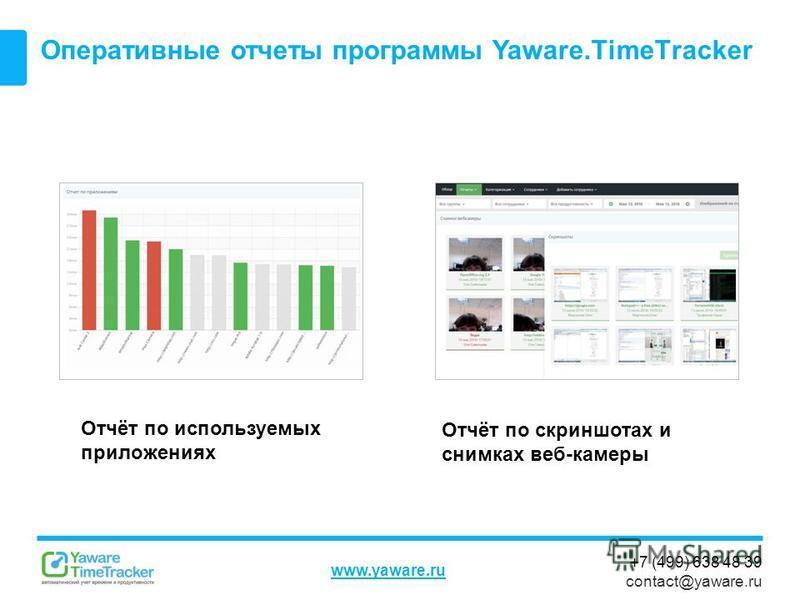 +7 (499) 638 48 39 contact@yaware.ru www.yaware.ru Оперативные отчеты программы Yaware.TimeTracker Отчёт по используемых приложениях Отчёт по скриншотах и снимках веб-камеры
