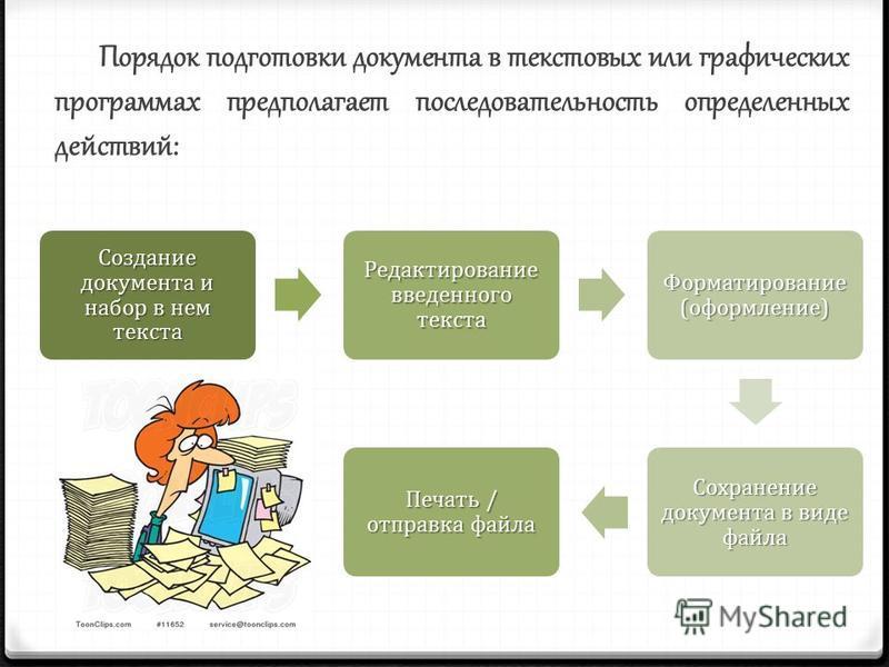 Порядок подготовки документа в текстовых или графических программах предполагает последовательность определенных действий: Создание документа и набор в нем текста Редактирование введенного текста Форматирование (оформление) Сохранение документа в вид