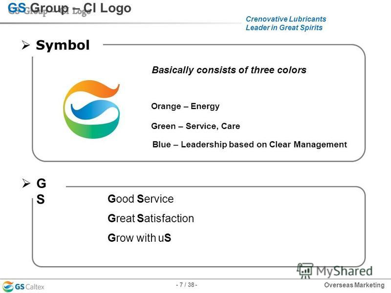 Crenovative Lubricants Leader in Great Spirits Orange – Energy Green – Service, Care Blue – Leadership based on Clear Management GS Group – CI Logo Good Service Great Satisfaction Grow with uS Symbol Basically consists of three colors G S - 7 / 38 -