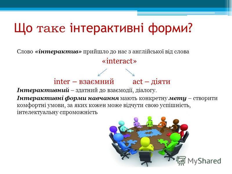 Що таке інтерактивні форми? Слово «інтерактив» прийшло до нас з англійської від слова «interact» іnter – взаємний act – діяти Інтерактивний – здатний до взаємодії, діалогу. Інтерактивні форми навчання мають конкретну мету – створити комфортні умови,