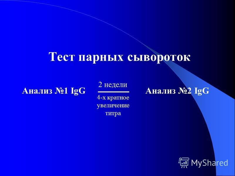 Тест парных сывороток Анализ 1 IgG Анализ 2 IgG 2 недели 4-х кратное увеличение титра