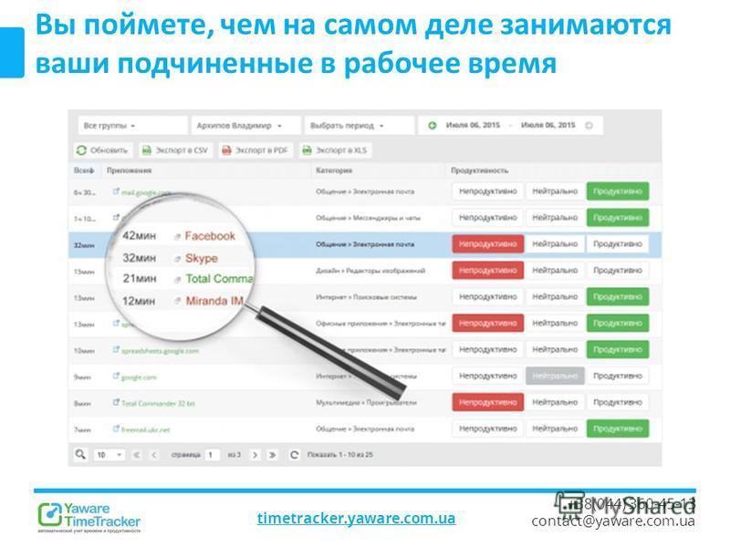 timetracker.yaware.com.ua +38(044) 360-45-13 contact@yaware.com.ua Вы поймете, чем на самом деле занимаются ваши подчиненные в рабочее время