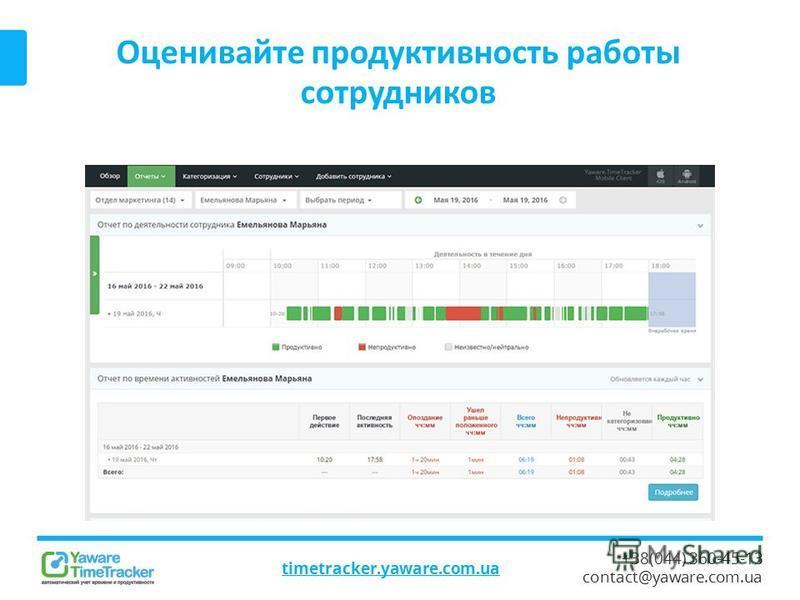 +38(044) 360-45-13 contact@yaware.com.ua Оценивайте продуктивность работы сотрудников timetracker.yaware.com.ua