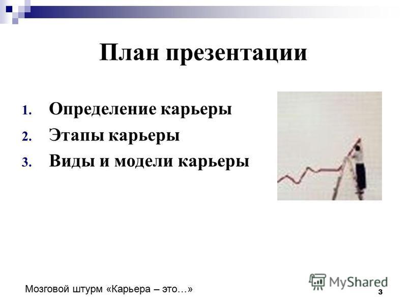 3 План презентации 1. Определение карьеры 2. Этапы карьеры 3. Виды и модели карьеры Мозговой штурм «Карьера – это…»