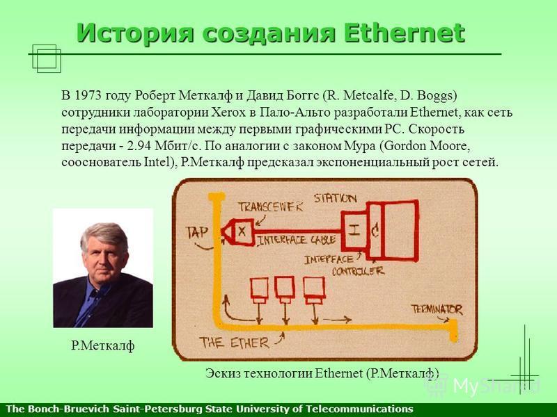 The Bonch-Bruevich Saint-Petersburg State University of Telecommunications История создания Ethernet В 1973 году Роберт Меткалф и Давид Боггс (R. Metcalfe, D. Boggs) сотрудники лаборатории Xerox в Пало-Альто разработали Ethernet, как сеть передачи ин
