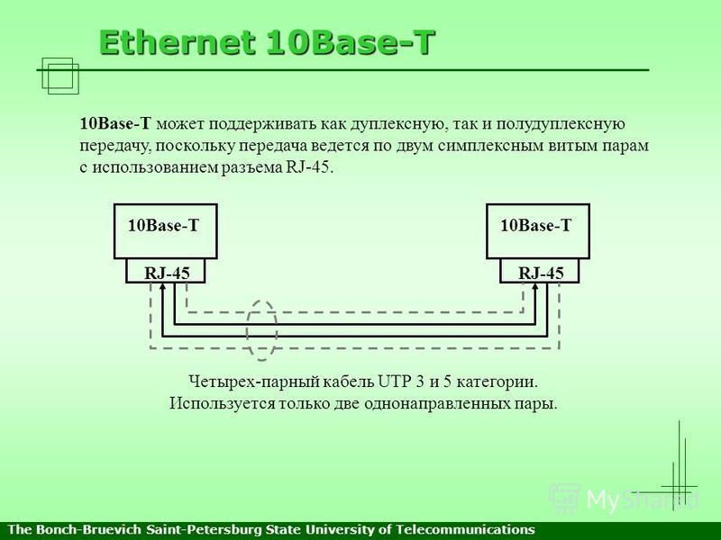 Ethernet 10Base-T 10Base-T может поддерживать как дуплексную, так и полудуплексную передачу, поскольку передача ведется по двум симплексным витым парам с использованием разъема RJ-45. 10Base-T RJ-45 Четырех-парный кабель UTP 3 и 5 категории. Использу