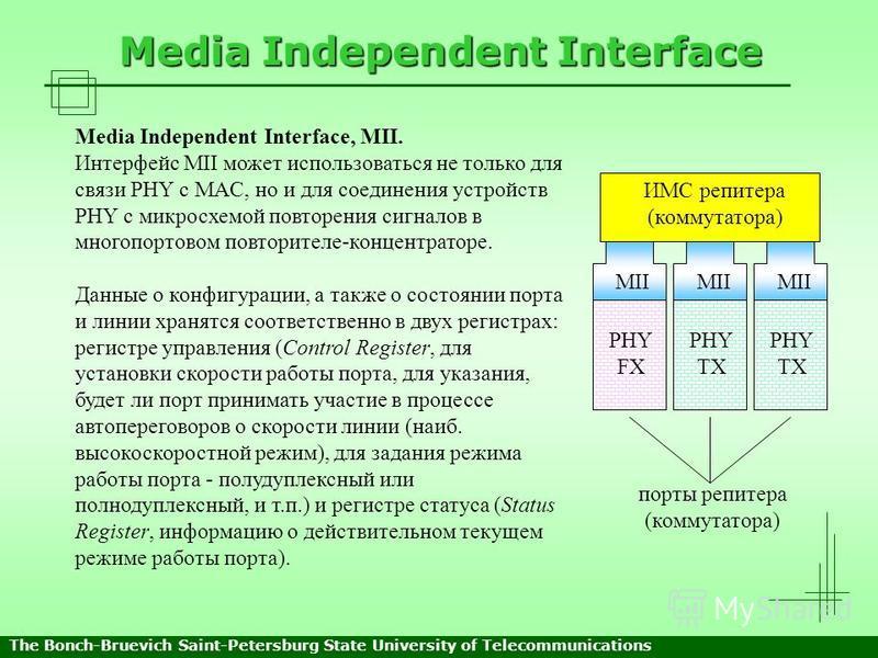 Media Independent Interface Media Independent Interface, MII. Интерфейс MII может использоваться не только для связи PHY с MAC, но и для соединения устройств PHY с микросхемой повторения сигналов в многопортовом повторителе-концентраторе. Данные о ко