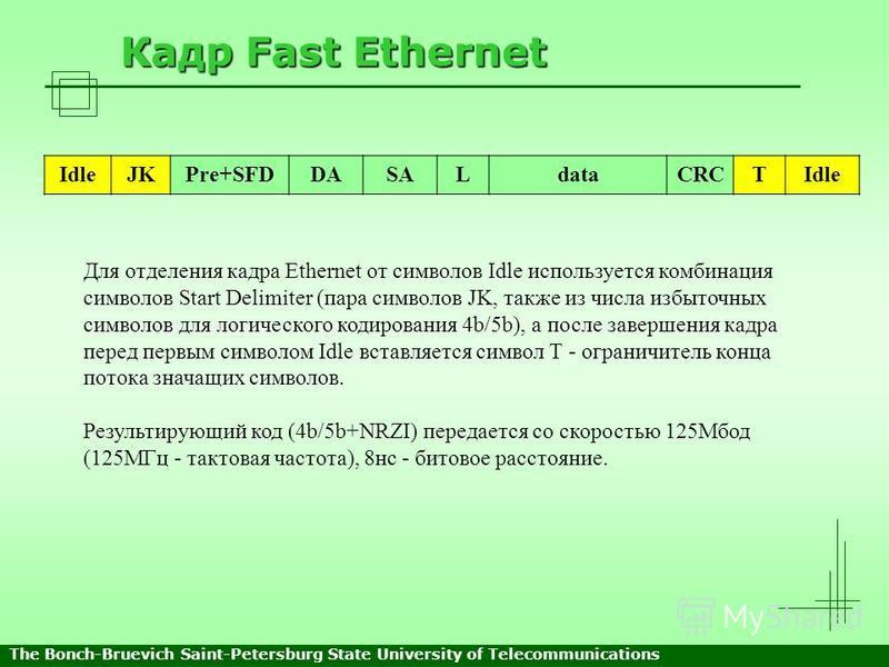 Кадр Fast Ethernet IdleJKPre+SFDDASALdataCRCTIdle Для отделения кадра Ethernet от символов Idle используется комбинация символов Start Delimiter (пара символов JK, также из числа избыточных символов для логического кодирования 4b/5b), а после заверше