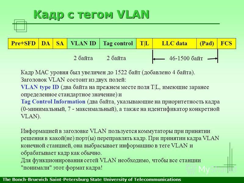 Кадр с тегом VLAN Кадр МАС уровня был увеличен до 1522 байт (добавлено 4 байта). Заголовок VLAN состоит из двух полей: VLAN type ID (два байта на прежнем месте поля T|L, имеющие заранее определенное стандартное значение) и Tag Control Information (дв