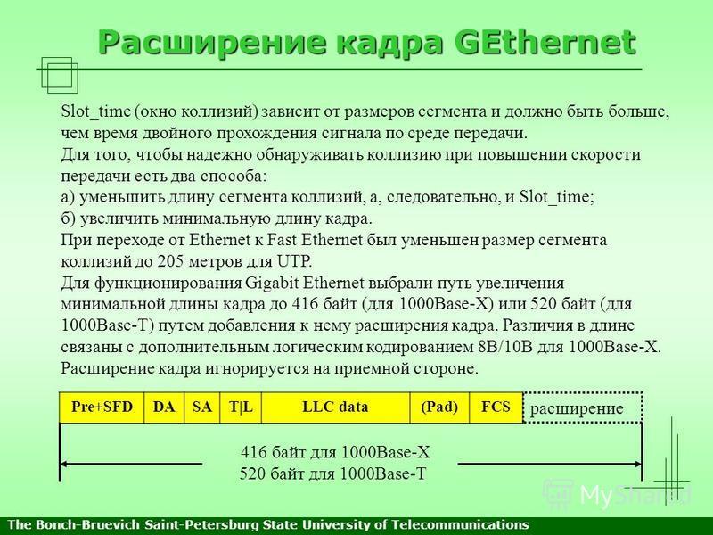 Расширение кадра GEthernet Slot_time (окно коллизий) зависит от размеров сегмента и должно быть больше, чем время двойного прохождения сигнала по среде передачи. Для того, чтобы надежно обнаруживать коллизию при повышении скорости передачи есть два с