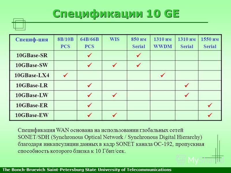 Спецификации 10 GE Спецификация WAN основана на использовании глобальных сетей SONET/SDH (Synchronous Optical Network / Synchronous Digital Hierarchy) благодаря инкапсуляции данных в кадр SONET канала ОС-192, пропускная способность которого близка к