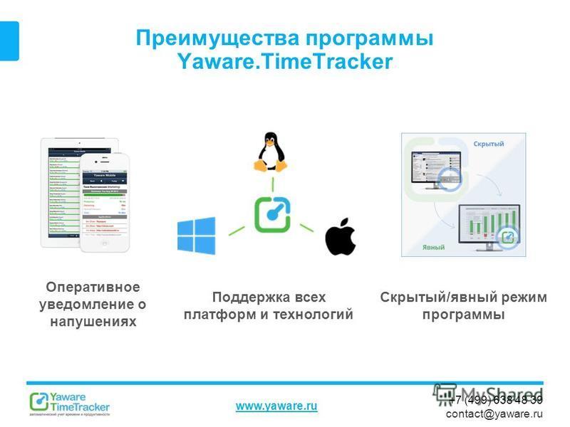 +7 (499) 638 48 39 contact@yaware.ru www.yaware.ru Преимущества программы Yaware.TimeTracker Скрытый/явный режим программы Поддержка всех платформ и технологий Оперативное уведомление о нарушениях