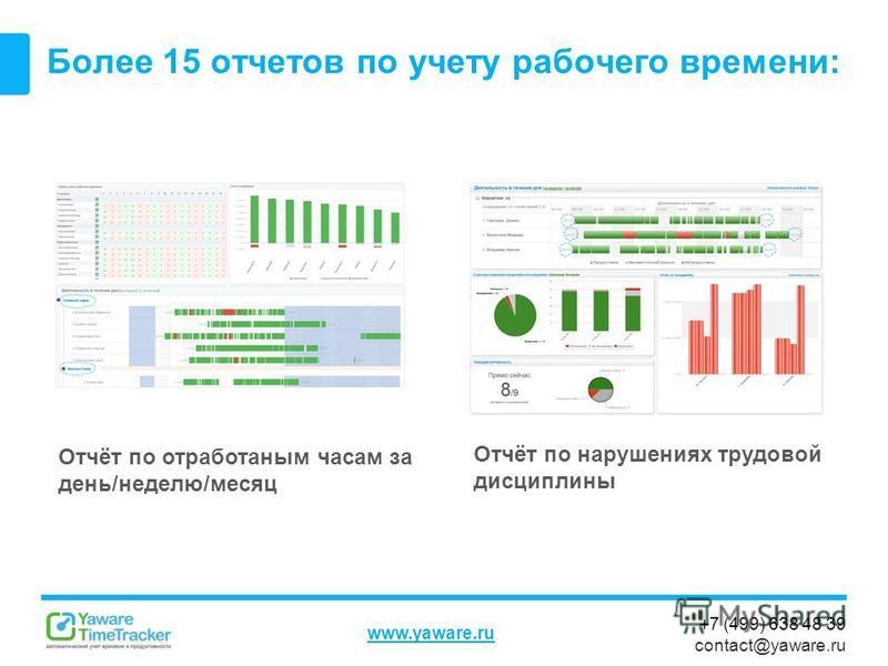 +7 (499) 638 48 39 contact@yaware.ru www.yaware.ru Более 15 отчетов по учету рабочего времени: Отчёт по нарушениях трудовой дисциплины Отчёт по отработанным часам за день/неделю/месяц