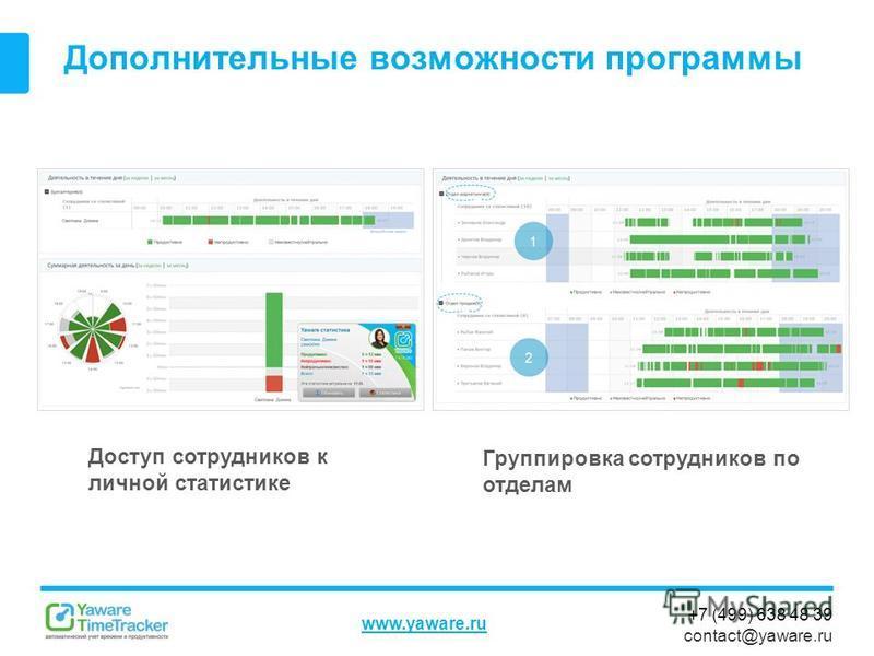 +7 (499) 638 48 39 contact@yaware.ru www.yaware.ru Дополнительные возможности программы Доступ сотрудников к личной статистике Группировка сотрудников по отделам
