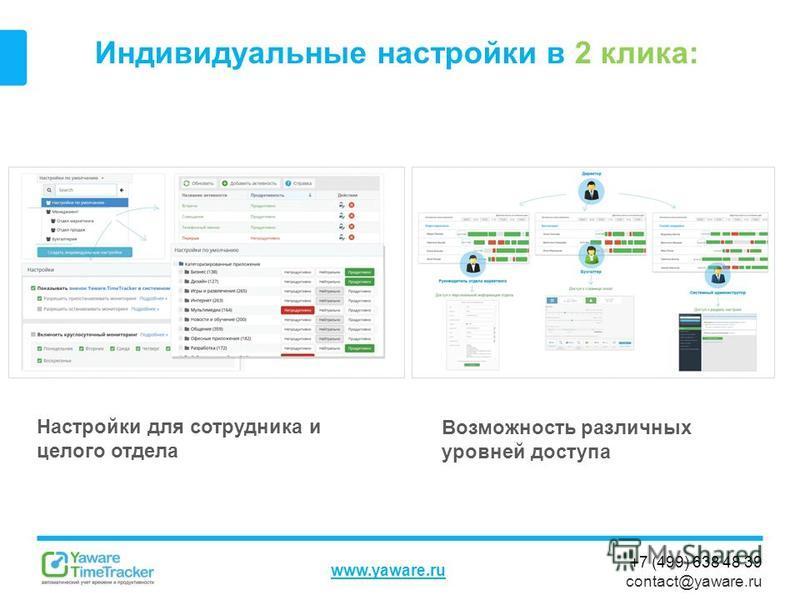 +7 (499) 638 48 39 contact@yaware.ru www.yaware.ru Индивидуальные настройки в 2 клика: Настройки для сотрудника и целого отдела Возможность различных уровней доступа