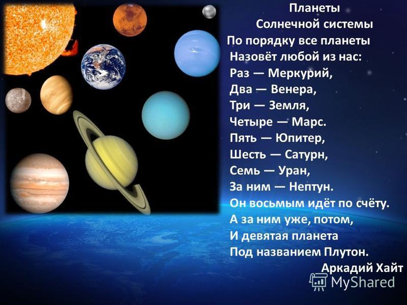 Планеты Солнечной системы По порядку все планеты Назовёт любой из нас: Раз Меркурий, Два Венера, Три Земля, Четыре Марс. Пять Юпитер, Шесть Сатурн, Семь Уран, За ним Нептун. Он восьмым идёт по счёту. А за ним уже, потом, И девятая планета Под названи