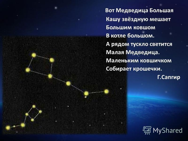 Вот Медведица Большая Кашу звёздную мешает Большим ковшом В котле большом. А рядом тускло светится Малая Медведица. Маленьким ковшичком Собирает крошечки. Г.Сапгир