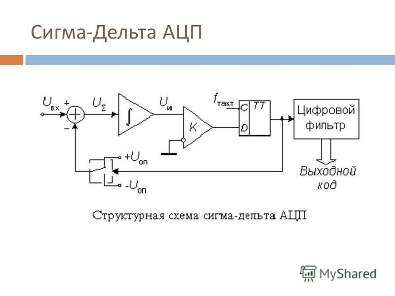 sigma delta converter thesis In this thesis, a multiplexed-input sigma-delta analog-to-digital converter using a cascaded integrator-comb filter used in the mems instrument electronics is analyzed and simulated in order to determine the.