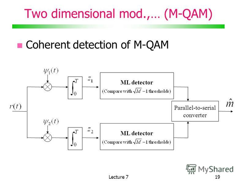 Lecture 719 Two dimensional mod.,… (M-QAM) Coherent detection of M-QAM ML detector Parallel-to-serial converter