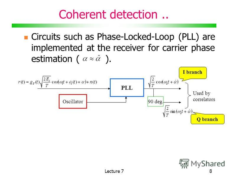 Lecture 78 Coherent detection.. Circuits such as Phase-Locked-Loop (PLL) are implemented at the receiver for carrier phase estimation ( ). PLL Oscillator 90 deg. Used by correlators I branch Q branch