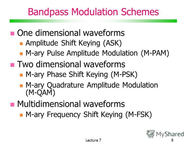 Lecture 79 Bandpass Modulation Schemes One dimensional waveforms Amplitude Shift Keying (ASK) M-ary Pulse Amplitude Modulation (M-PAM) Two dimensional waveforms M-ary Phase Shift Keying (M-PSK) M-ary Quadrature Amplitude Modulation (M-QAM) Multidimen