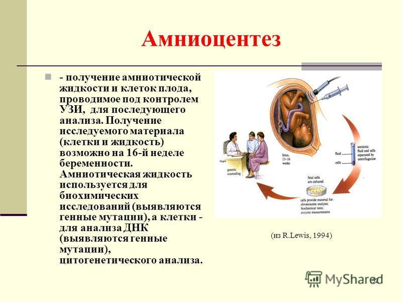 Амниоцентез - получение амниотической жидкости и клеток плода, проводимое под контролем УЗИ, для последующего анализа. Получение исследуемого материала (клетки и жидкость) возможно на 16-й неделе беременности. Амниотическая жидкость используется для