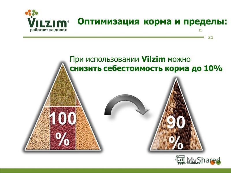 21 Oптимизация корма и пределы: 21 100 % 90 % При использовании Vilzim можно снизить себестоимость корма до 10%
