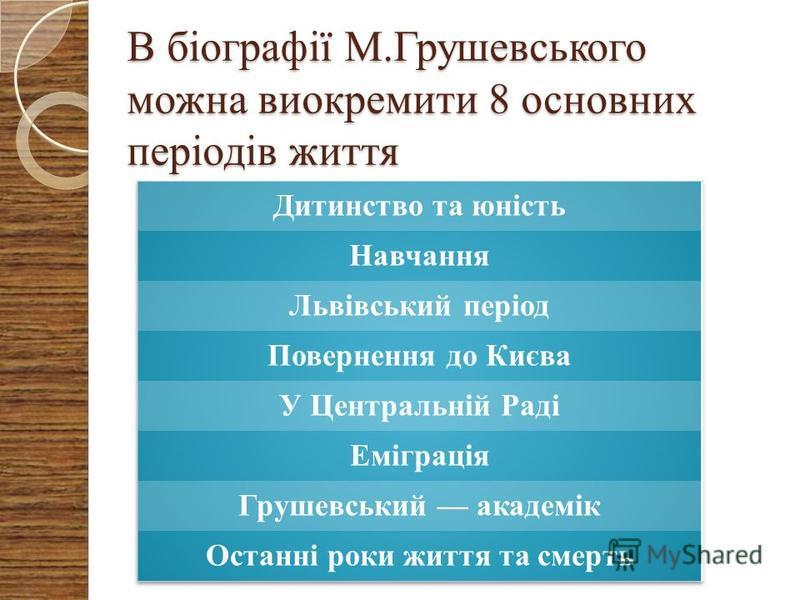 В біографії М.Грушевського можна виокремити 8 основних періодів життя