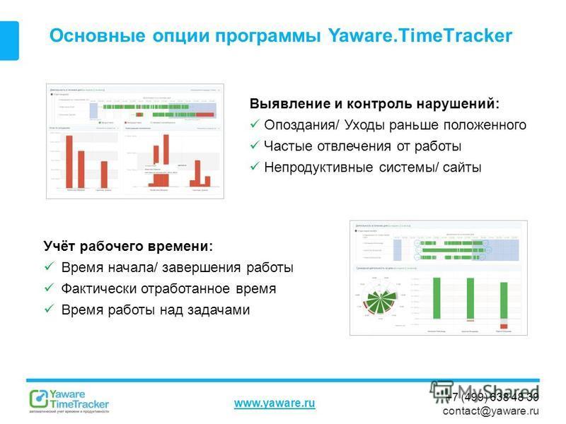 +7 (499) 638 48 39 contact@yaware.ru www.yaware.ru Основные опции программы Yaware.TimeTracker Учёт рабочего времени: Время начала/ завершения работы Фактически отработанное время Время работы над задачами Выявление и контроль нарушений: Опоздания/ У