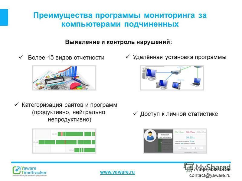 +7 (499) 638 48 39 contact@yaware.ru www.yaware.ru Преимущества программы мониторинга за компьютерами подчиненных Выявление и контроль нарушений: Более 15 видов отчетности Удалённая установка программы Категоризация сайтов и программ (продуктивно, не