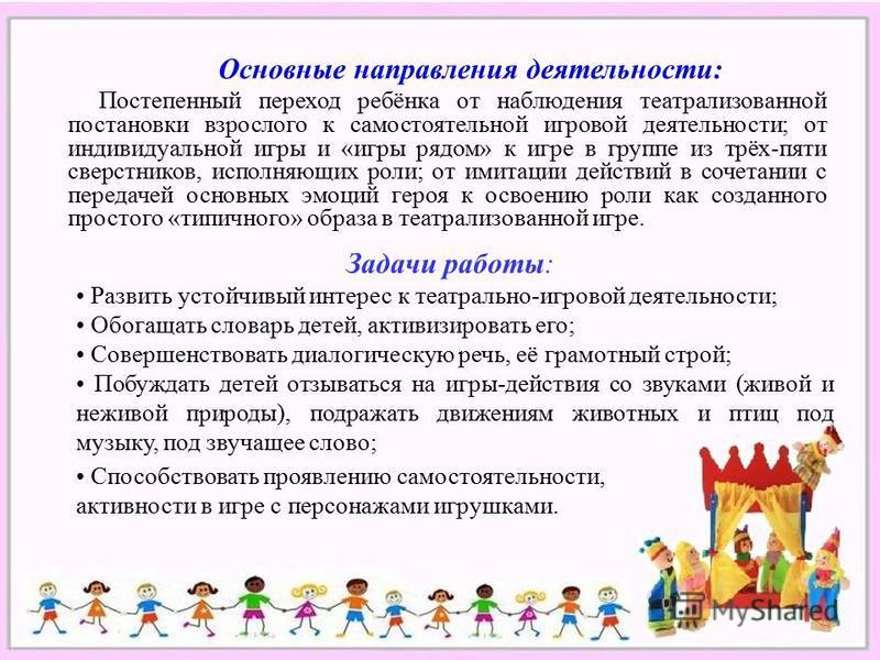 Основные направления деятельности: Постепенный переход ребёнка от наблюдения театрализованной постановки взрослого к самостоятельной игровой деятельности; от индивидуальной игры и «игры рядом» к игре в группе из трёх-пяти сверстников, исполняющих рол