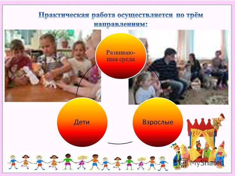 Развиваю- щая среда Взрослые Дети