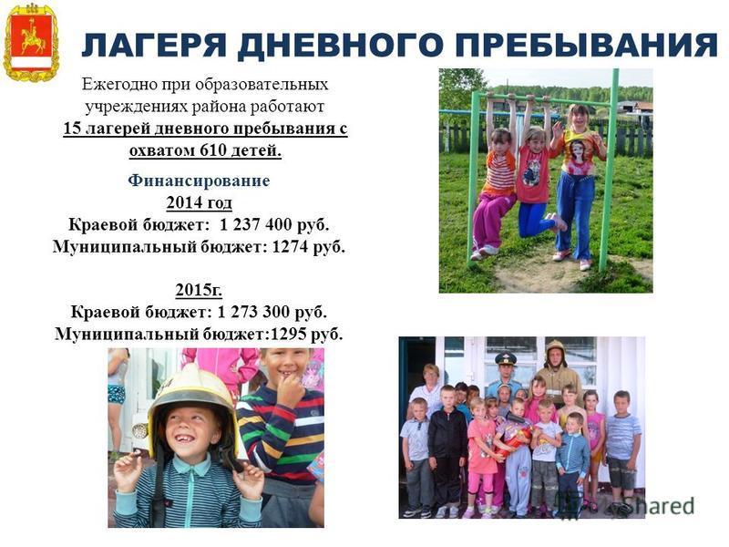 ЛАГЕРЯ ДНЕВНОГО ПРЕБЫВАНИЯ Ежегодно при образовательных учреждениях района работают 15 лагерей дневного пребывания с охватом 610 детей. Финансирование 2014 год Краевой бюджет: 1 237 400 руб. Муниципальный бюджет: 1274 руб. 2015 г. Краевой бюджет: 1 2