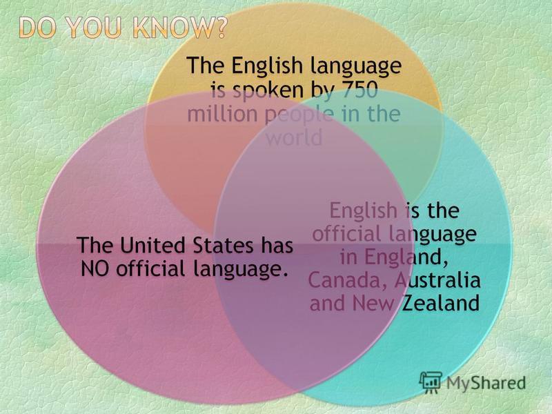 Знаете ли вы ??? Более трети английских слов на самом деле - французские? Английский - родной язык для 300 млн человек В английском языке - 600000 слов, во французском - 150000 слов, в русском - 130000 слов. История английского языка начинается в 5 в