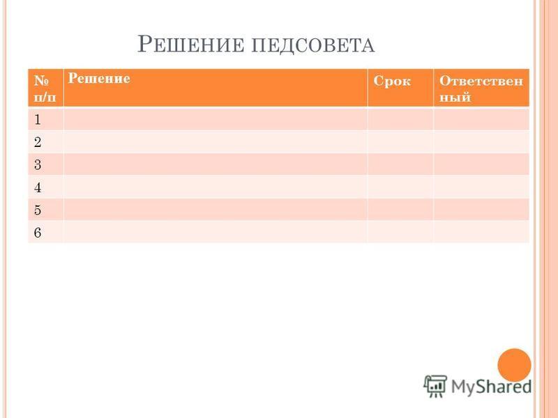 Р ЕШЕНИЕ ПЕДСОВЕТА п/п Решение Срок Ответствен ный 1 2 3 4 5 6