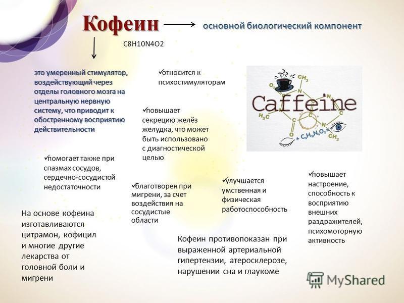 Кофеин благотворен при мигрени, за счет воздействия на сосудистые области основной биологический компонент С8H10N4O2 улучшается умственная и физическая работоспособность помогает также при спазмах сосудов, сердечно-сосудистой недостаточности относитс