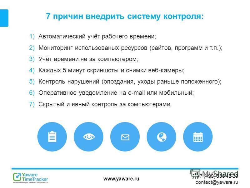 www.yaware.ru +7 (499) 638 48 39 contact@yaware.ru 7 причин внедрить систему контроля: 1)Автоматический учёт рабочего времени; 2)Мониторинг использованных ресурсов (сайтов, программ и т.п.); 3)Учёт времени не за компьютером; 4)Каждых 5 минут скриншот