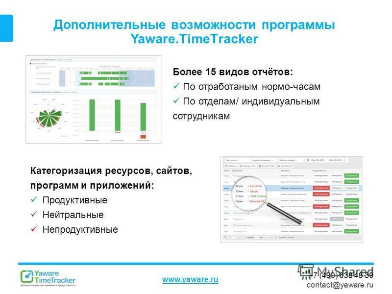 +7 (499) 638 48 39 contact@yaware.ru www.yaware.ru Дополнительные возможности программы Yaware.TimeTracker Категоризация ресурсов, сайтов, программ и приложений: Продуктивные Нейтральные Непродуктивные Более 15 видов отчётов: По отработанным нормо-ча