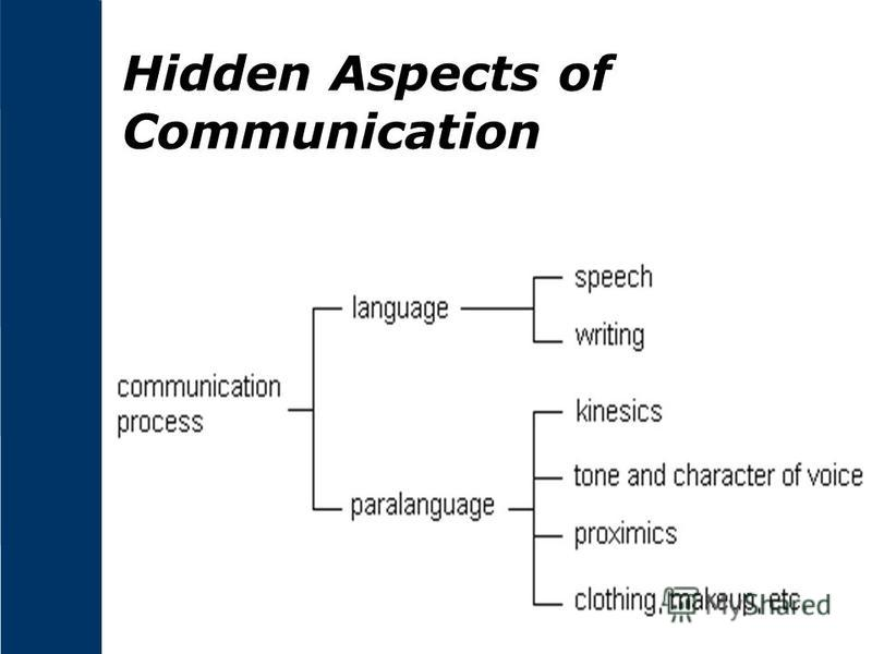 Hidden Aspects of Communication