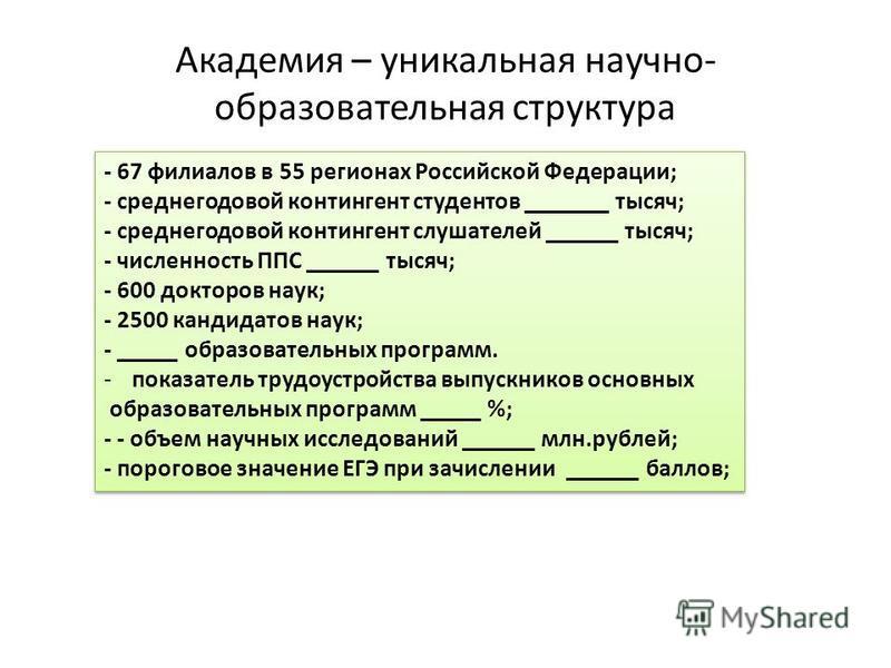 Академия – уникальная научно- образовательная структура - 67 филиалов в 55 регионах Российской Федерации; - среднегодовой контингент студентов _______ тысяч; - среднегодовой контингент слушателей ______ тысяч; - численность ППС ______ тысяч; - 600 до